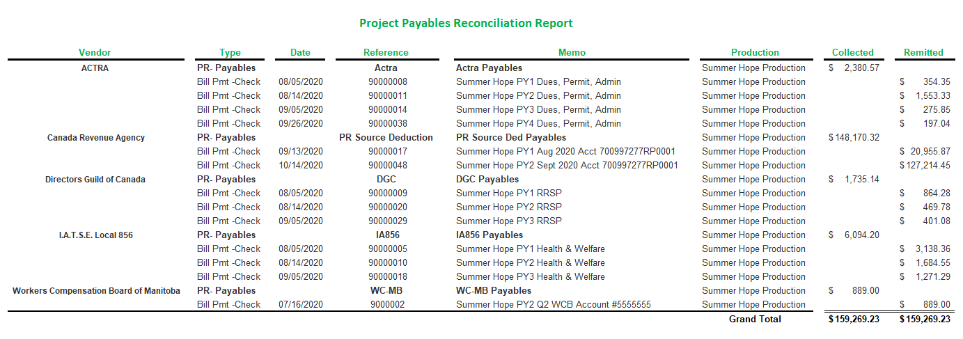 Project Payable Reconcliation Report-1